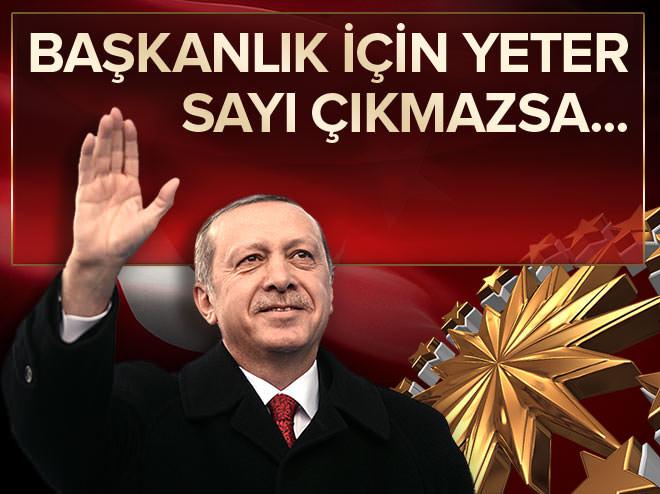Erdoğan: Başkanlık için yeter sayı çıkmazsa...