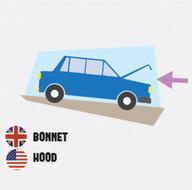 Amerikan İngilizcesi ile İngiliz İngilizcesi arasındaki farklar