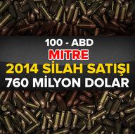 Dünyanın en büyük silah üreticileri!