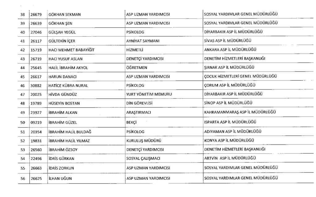 Kamudan ihraç edilenlerin tam listesi