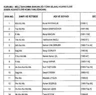 KHK ile TSK'da görevden alınan askerlerin listesi