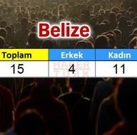 Türkiye'de en çok hangi ülkeden insan var?