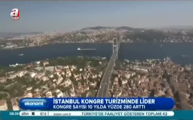 Kongre kenti İstanbul