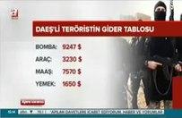 """DAEŞ'li teröristin """"gider"""" tablosu"""