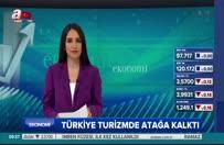 Türk dizilerinden müthiş katkı